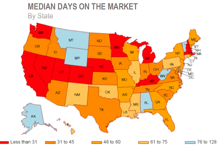 Illustration heatmap of the United States showing median days on market by each State.